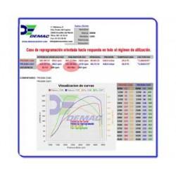 BMW 120 320 520 X1 X3 2.0D. Chip de Potencia