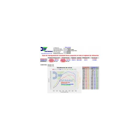 Ford Focus 1.8 TDCi 115CV. Chip de Potencia