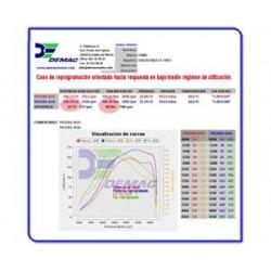 Ford Focus, CMax, Kuga motor 2.0 TDCi 136CV. Chip de Potencia