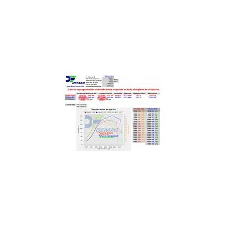 Ford S-max 2.0TDCI 140cv. Chip de potencia