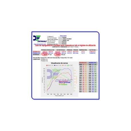 Hyundai IX35 motor 1.7 CRDi 116CV. Chip de Potencia