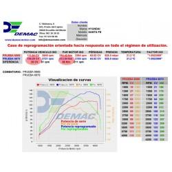 Hyundai Santa Fe 2.0 CRDi 112CV. Chip de potencia