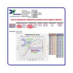 Hyundai Santa Fe motor 2.2 CRDi 155CV. Chip de Potencia