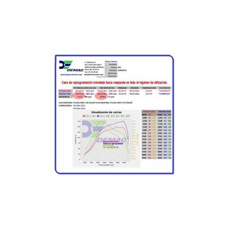 Kia Sorento 2.5 CRDI 140cv. Chip de Potencia