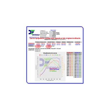 Nissan Almera 2.2D 115CV. Chip de Potencia
