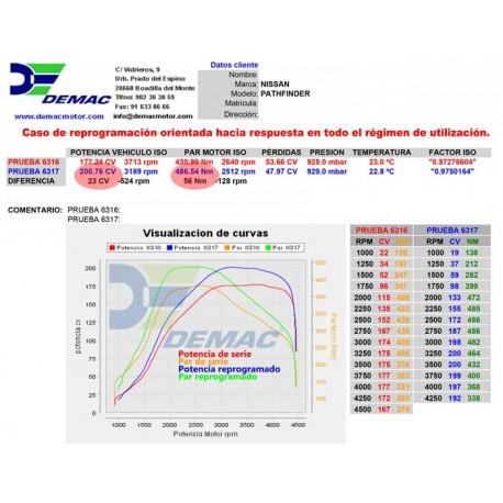 Nissan Pathfinder 2.5 dCi 170CV. Chip de potencia