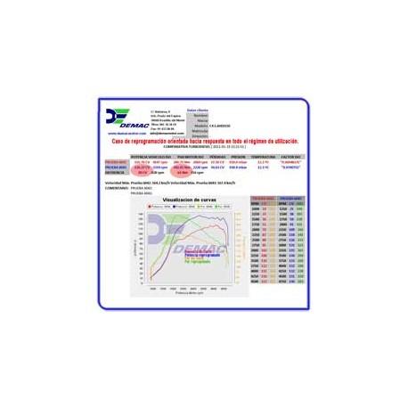Peugeot 207CC, Partner Tepee 1.6 HDI 110CV. Chip de potencia