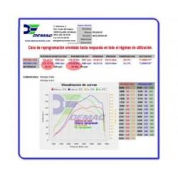 Peugeot 307 308 407 607 807 Expert 2.0 HDi FAP 136CV. Chip de potencia