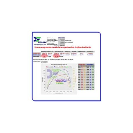 SSangYong Actyon, Kyron 200Xdi 141CV. Chip de Potencia