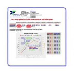 Toyota Land Cruiser motor 3.0 D4D 173CV. Chip de Potencia