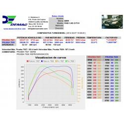 BMW 530d 217CV. Chip de potencia