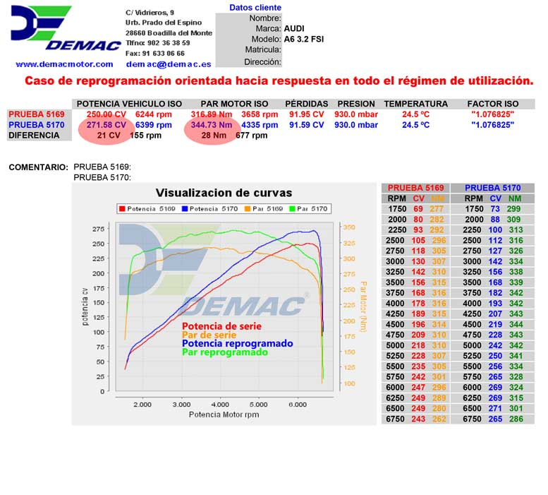 Reprogramación de centralita Audi A6 3.2 FSi 256cv. Curvas de potencia y par de serie y reprogramado..