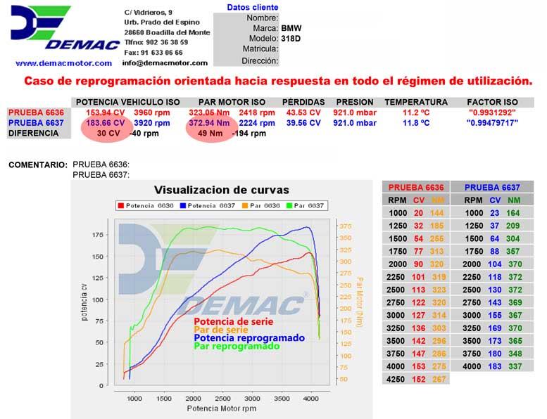 Reprogramación de centralita BMW 118d 143CV. Curvas de potencia y par de serie y reprogramado.