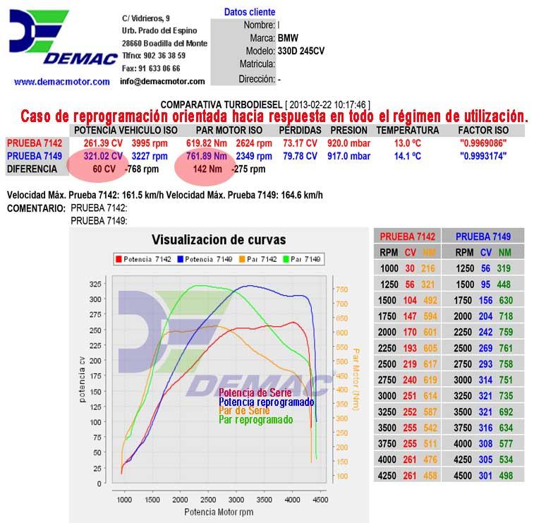 Reprogramación de centralita BMW 330D, 530D, 730D, X5 3.D, X6 3.0D, de 245CV. Curvas de potencia y par de serie y reprogramado.