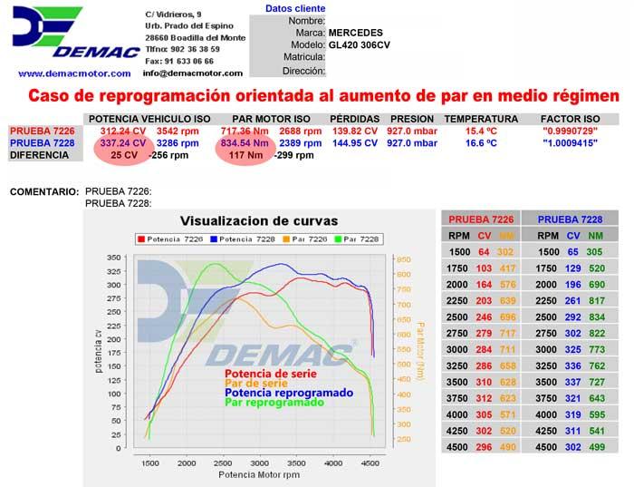 Reprogramación de centralita Mercedes Gl420 4.0 CDI 306cv. Curvas de potencia y par de serie y reprogramado..