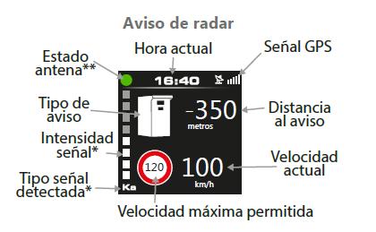 Aviso de radar fijo en Lince III