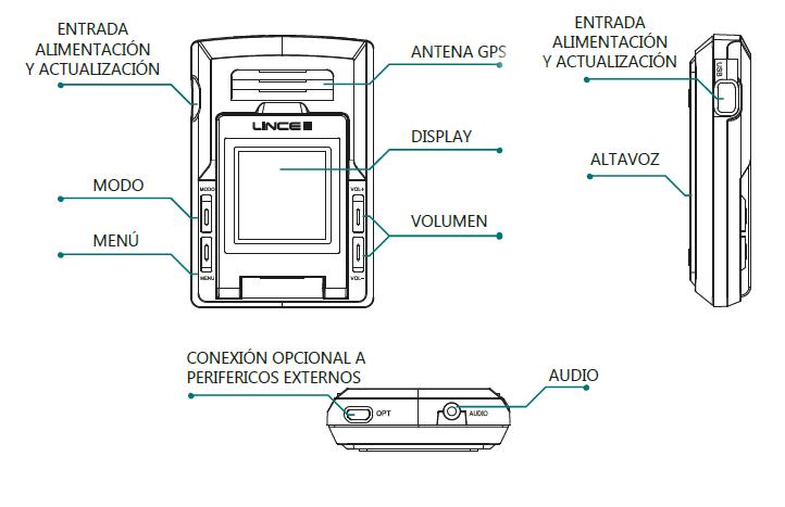 Botones y conexiónes del avisador Lince III