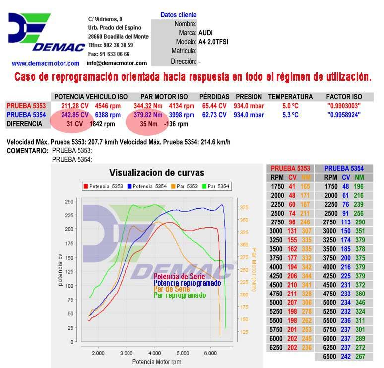 Reprogramación de centalita VW Scirocco y Eos 2.0 TFSI 211cv. Curvas de potencia y par de serie y reprogramado..