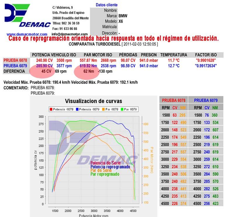 Reprogramación de centralita BMW X6 3.0 D 235CV. Curvas de potencia y par de serie y reprogramado.