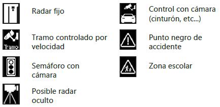Tipos de avisos soportados